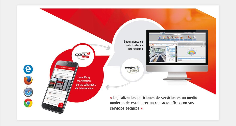 GMAO - Aplicación móvil